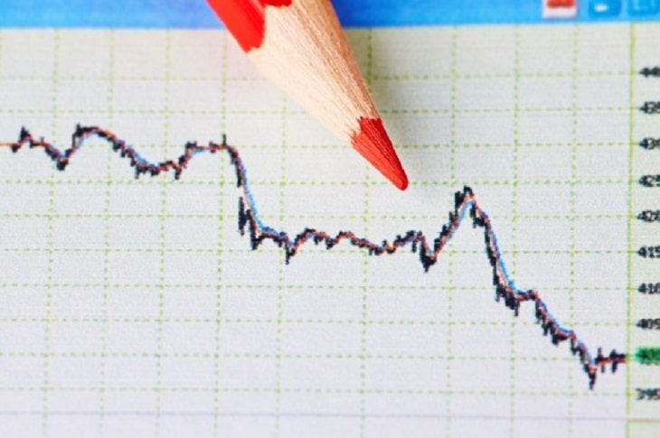 Downtrend chart and red pencil.