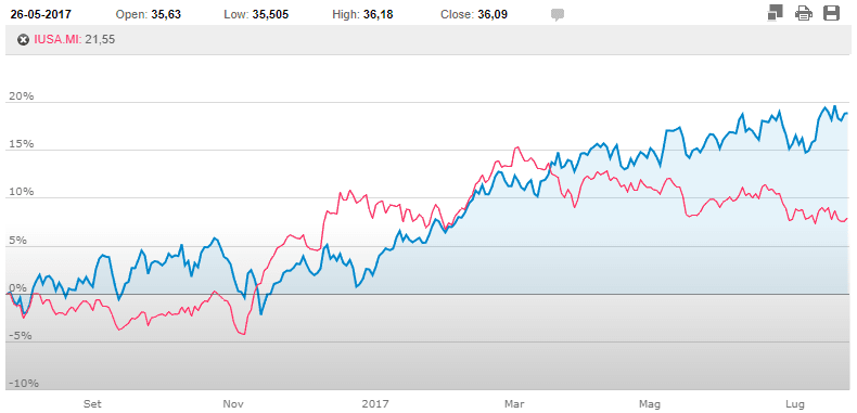 mercati-asiatici-oggi-ultimi-12
